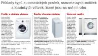 Příklady typů automatických praček, samostatných sušiček a klasických výřivek